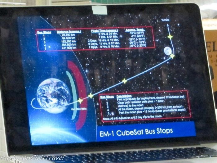 Map showing the bus stops for the secondary payloads on the SLS rocket