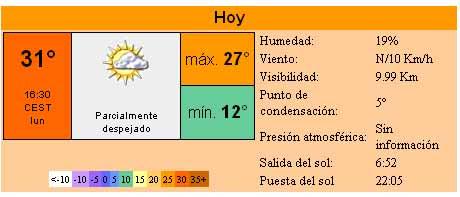 Tiempo-Lugo-Junio.jpg