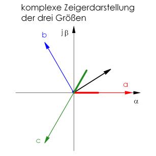 RZ_Zeiger_Zeit2