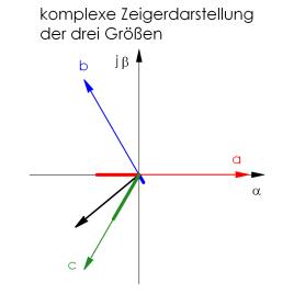 RZ_Zeiger_Zeit3