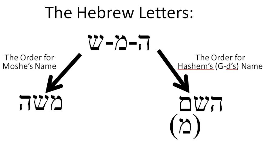 Secrets of the Torah with Rav Berland: Parshat Terumah