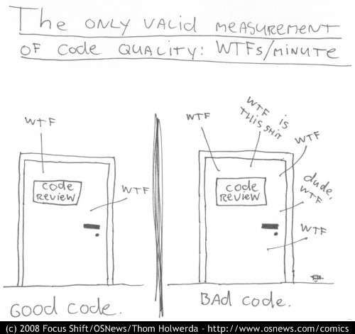 The only valid measurement of code quality: WTFs/minute