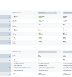 raven tools competitor research site metrics [ 1297 x 948 Pixel ]