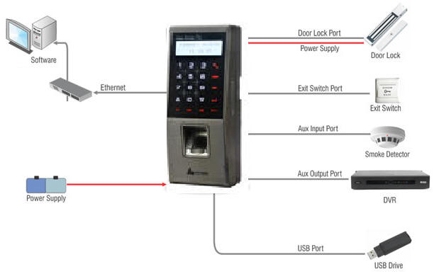 Key Security Solutions