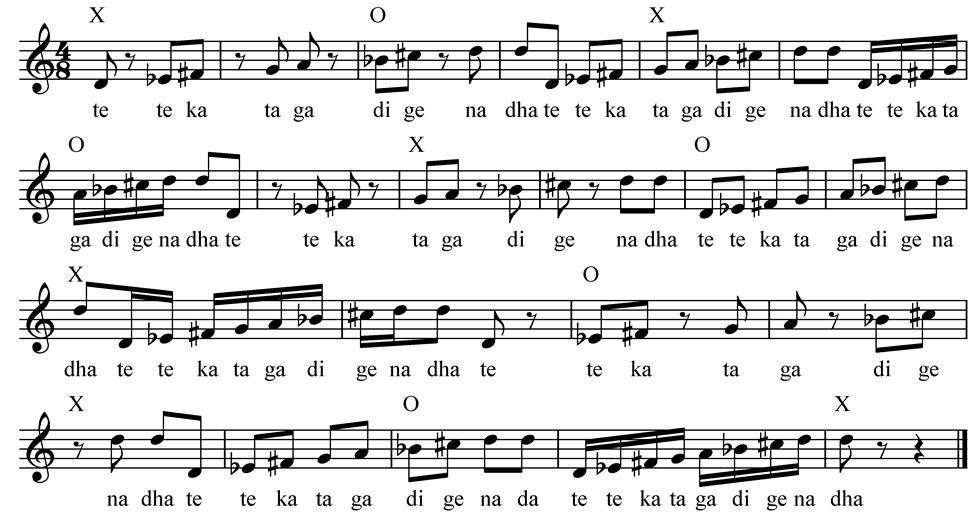 Figure 8: Tihai 4
