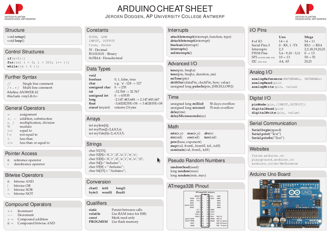 Arduino Cheat Sheet Poster