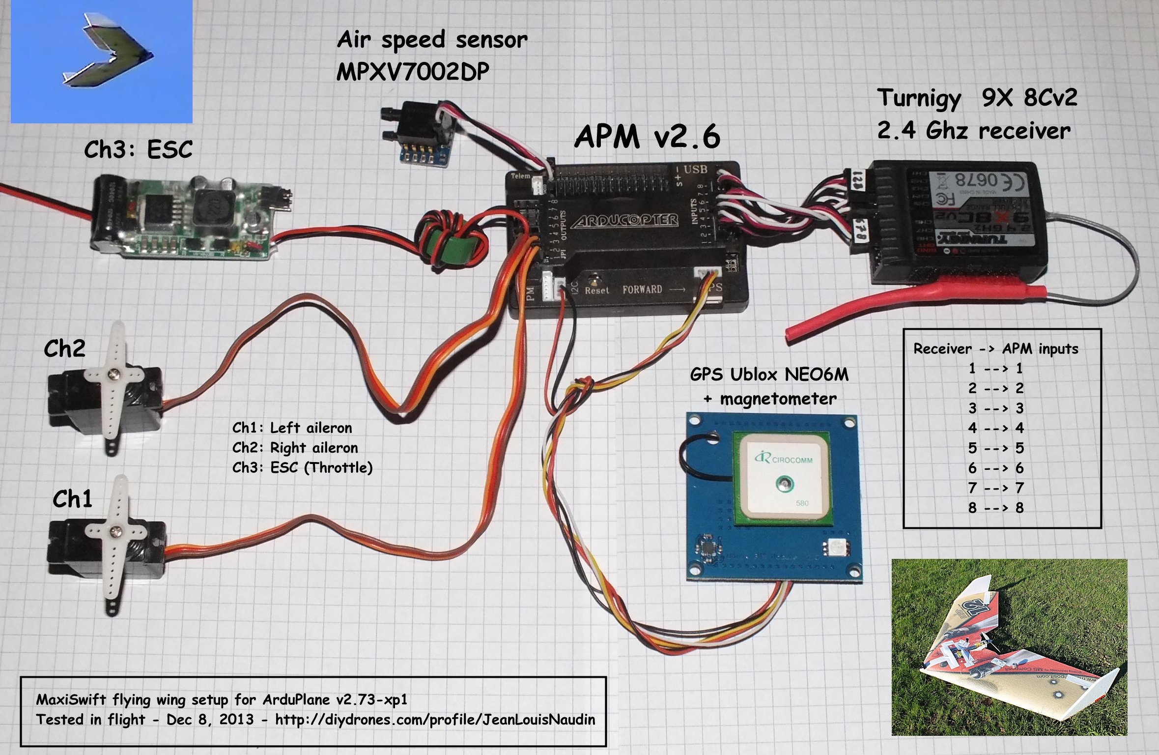 small resolution of apm wiring diagram wiring diagram for apm for hexacopter apm wiring diagram circuit connection diagram u2022