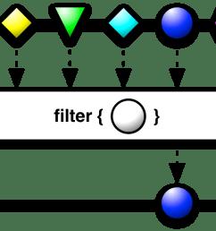 filter [ 1280 x 620 Pixel ]