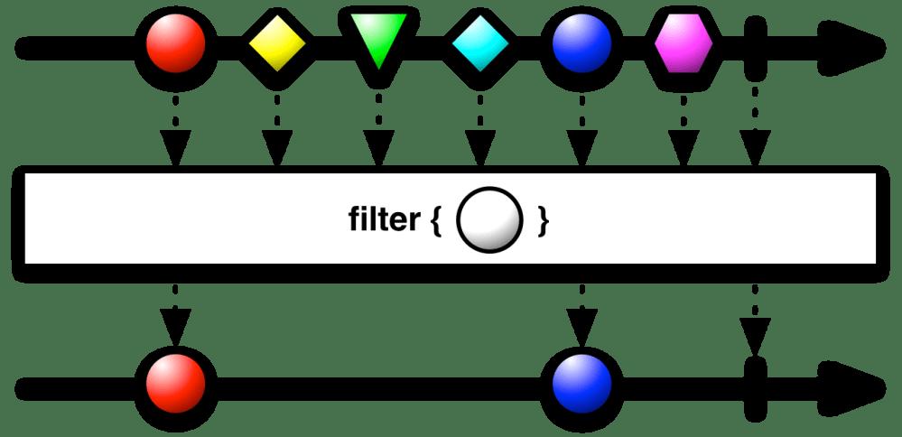 medium resolution of filter