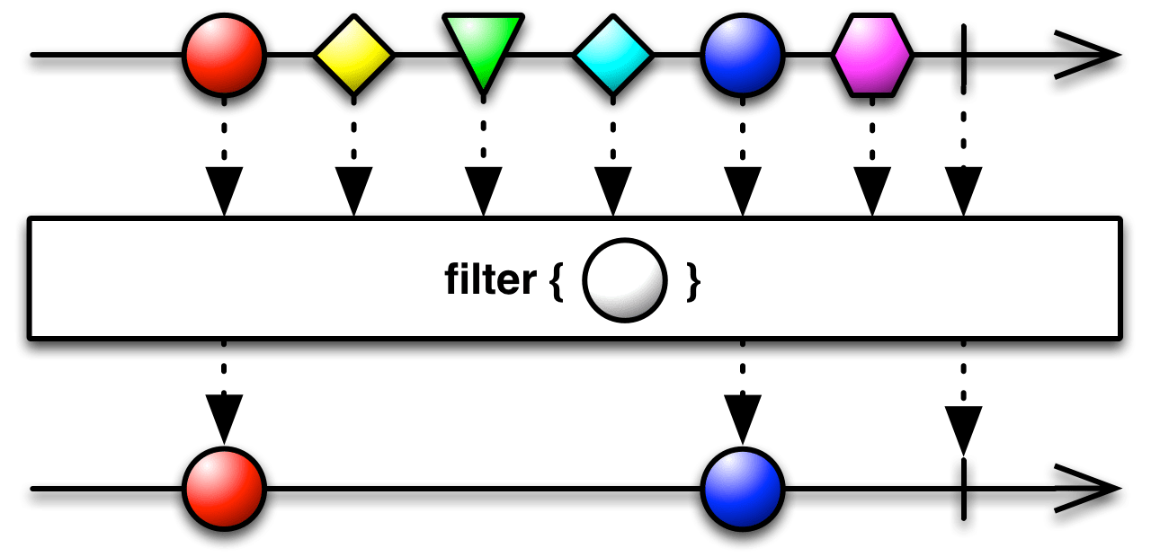 hight resolution of filter