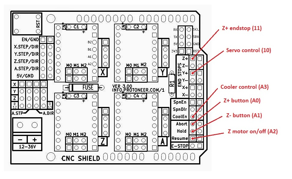Arduino 3d Printer Wiring Diagram Cnc Shield : 44 Wiring