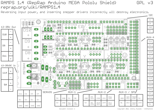 small resolution of ramps 1 4 schematic