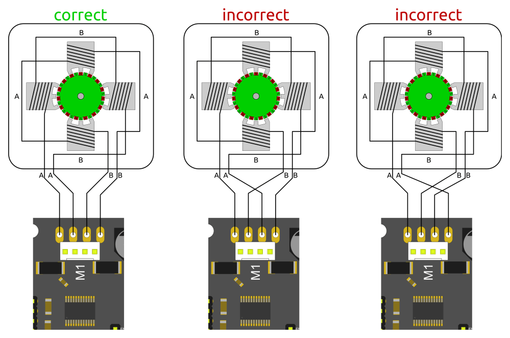 medium resolution of dual stepper motor wiring diagram