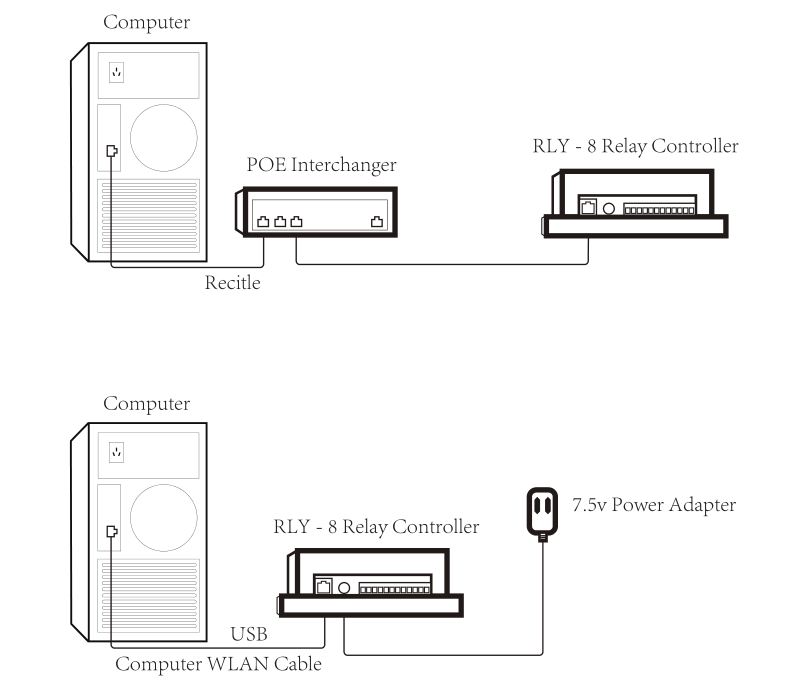 RLY-8-POE_Relay_Controller_DFR0289-DFRobot