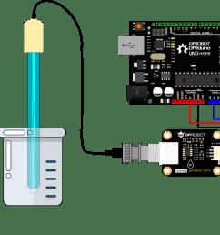 gravity analog ph sensor meter kit v2 sku sen0161 v2 dfrobot ph sensor diagrams [ 1430 x 1323 Pixel ]