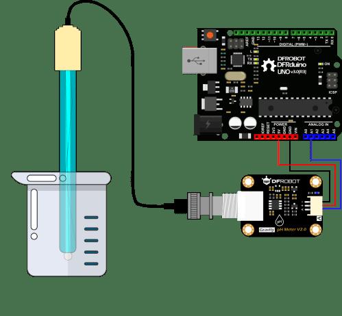 small resolution of gravity analog ph sensor meter kit v2 sku sen0161 v2 dfrobot ph sensor diagrams
