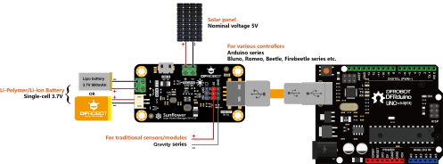 small resolution of solar powered system