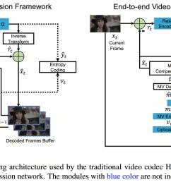 h 265 block diagram [ 2718 x 1242 Pixel ]