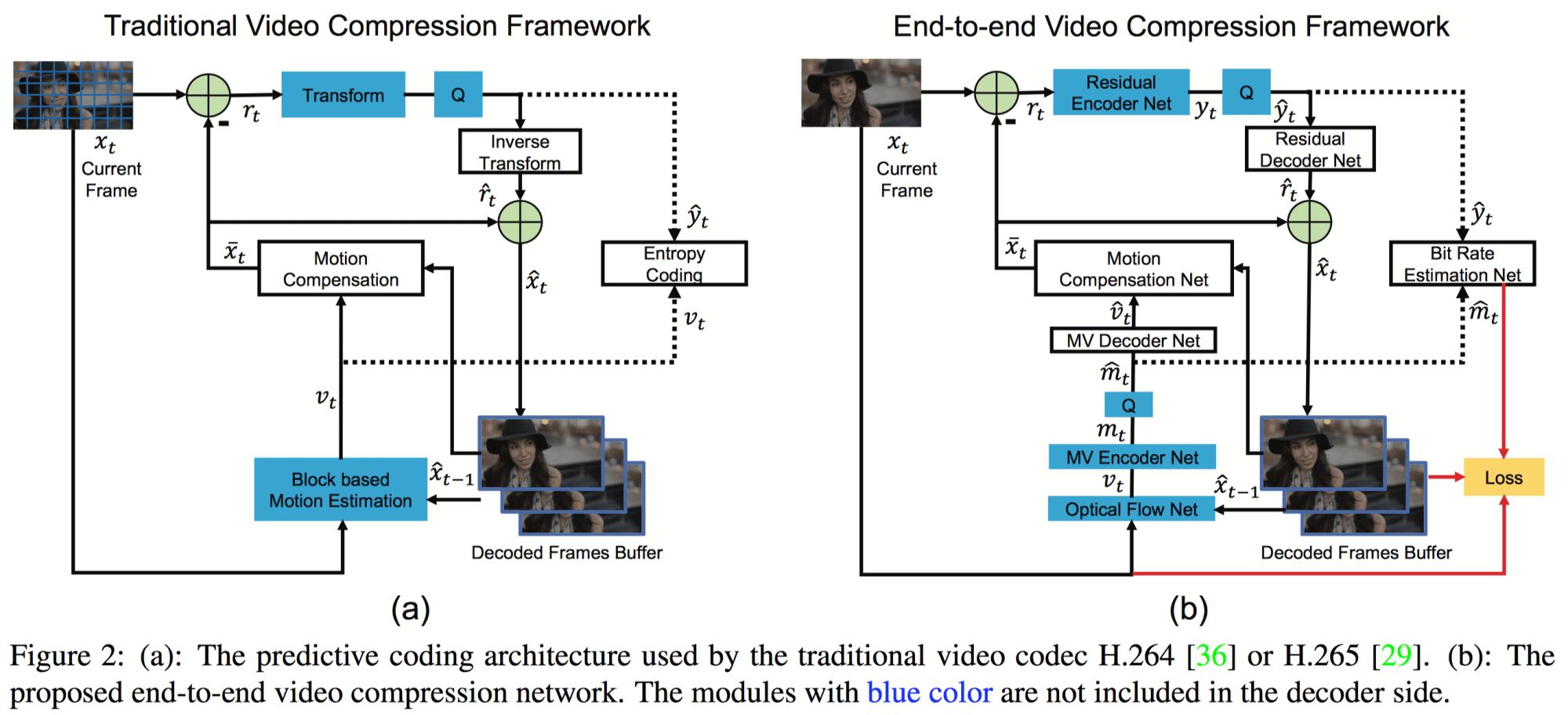 hight resolution of h 265 block diagram