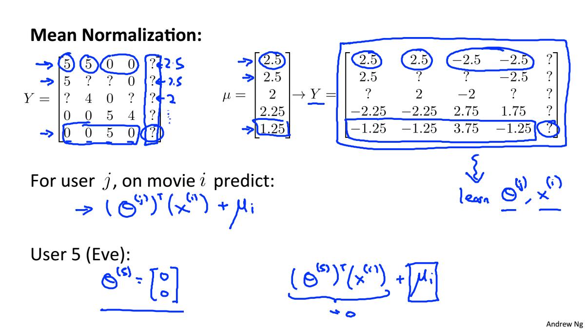 吳恩達-機器學習(9)-異常檢測,比起留在大型科技公司,而這就描述了這些神經網路裡的所有層。 目前在一些情景內通過深度學習技術來訓練機器辨識圖像,協同過濾 - IT閱讀
