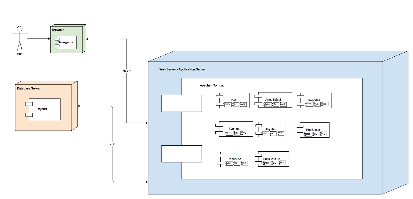 hight resolution of diagrama de despliegue