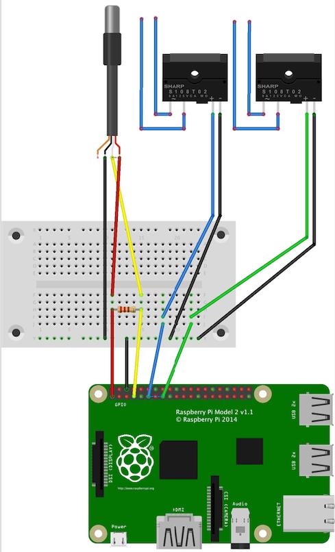 raspberry pi gpio wiring diagram trailer plug github - manuel83/craftbeerpi: brew controller