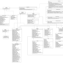 Tool To Generate Class Diagram From Java Code Whirlpool Roper Dryer Wiring Github Mercieral Pattern Detector And Uml