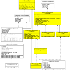 How To Convert Uml Diagram Java Code Rv Cable And Satellite Wiring Github Mercieral Pattern Detector