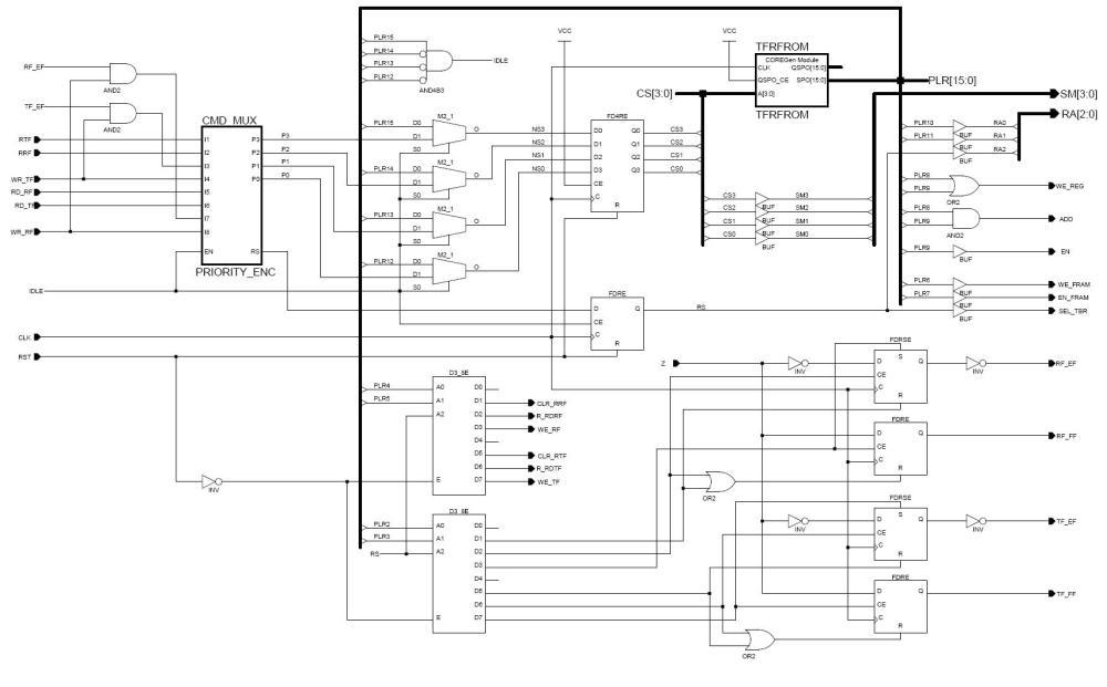 medium resolution of garland wiring diagram schema wiring diagrams blodgett oven wiring diagram garland stove wiring diagram wiring library