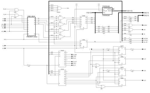 small resolution of garland wiring diagram schema wiring diagrams blodgett oven wiring diagram garland stove wiring diagram wiring library