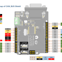 Can Bus Wiring Diagram Toyota Corolla Alternator Projekt Kompatible Hardware Empfehlung Mikrocontroller