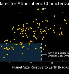 exoplanet charts [ 1600 x 900 Pixel ]