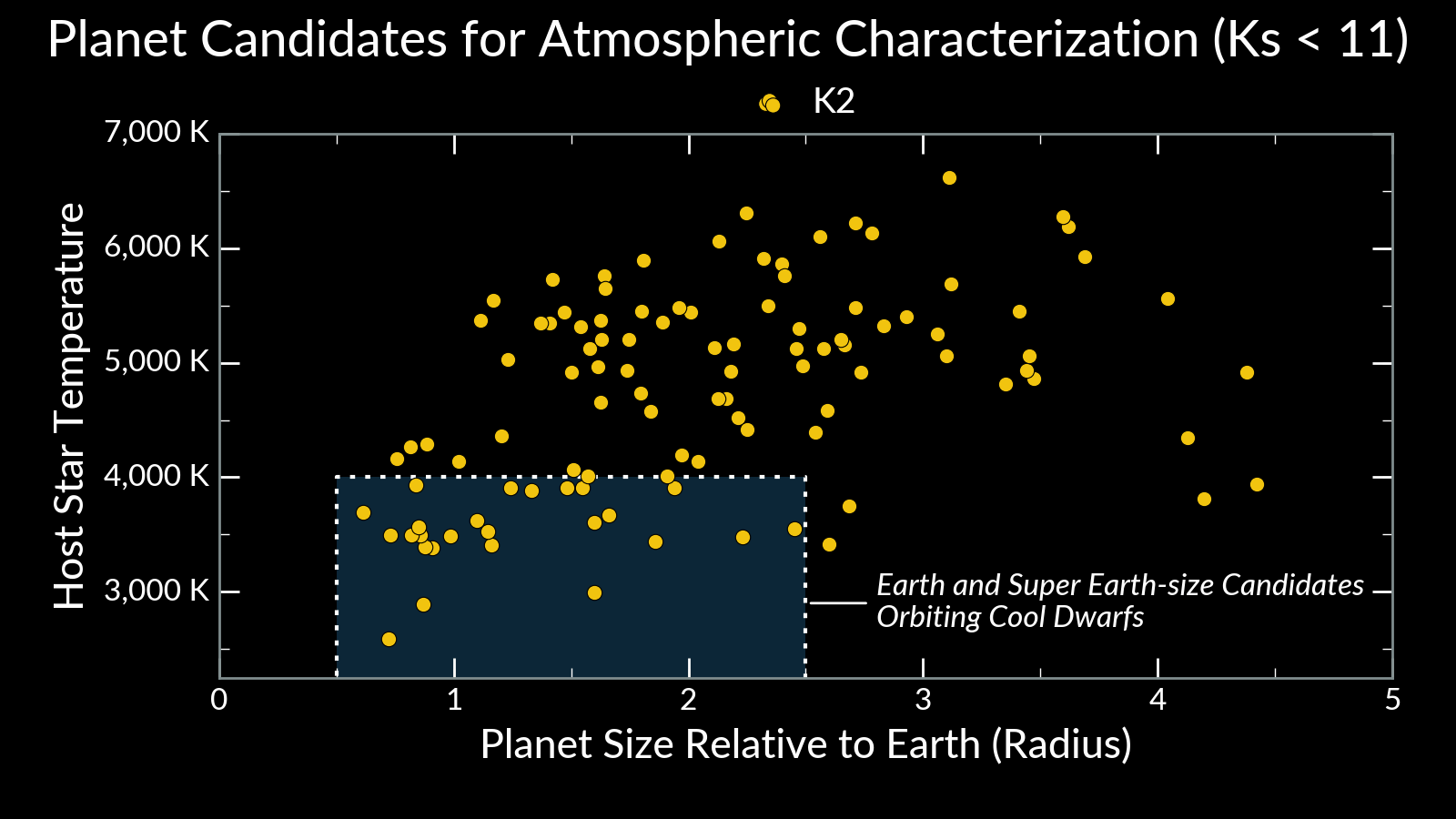 hight resolution of exoplanet charts