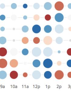 Bubble matrix also github hapara  art heatmap  chart rh