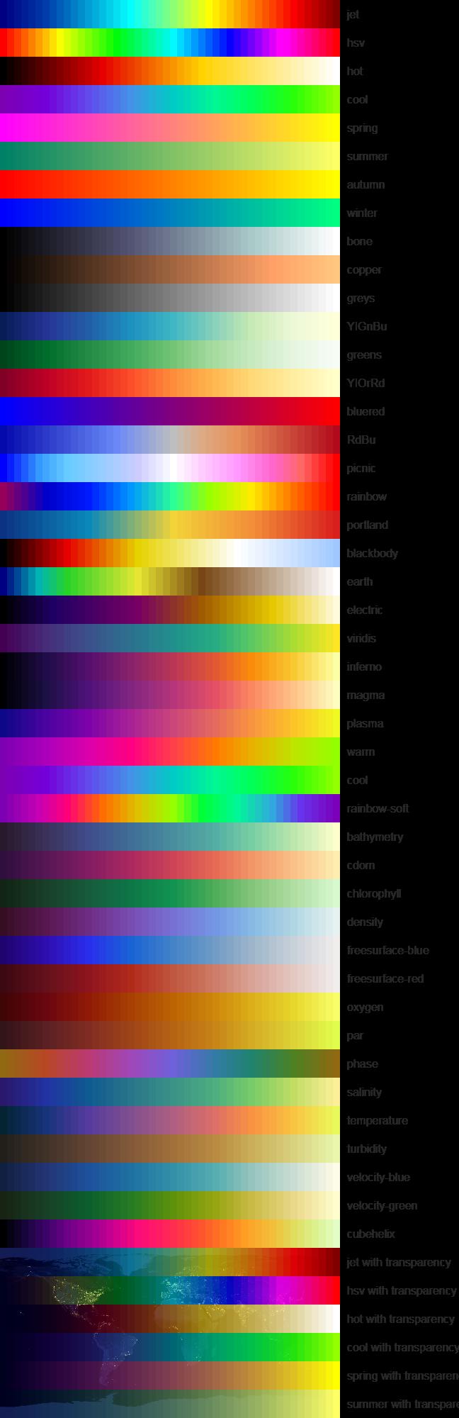Matplotlib Colormap Range - Idee per la decorazione di interni
