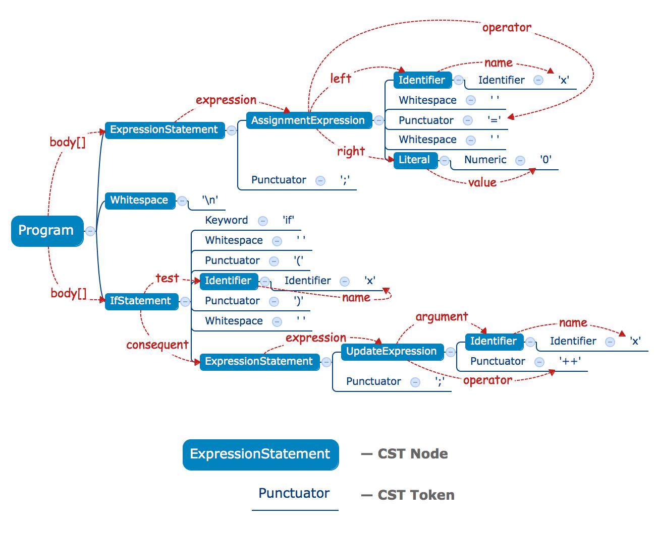 cst-JavaScript中文網-JavaScript教程資源分享門戶