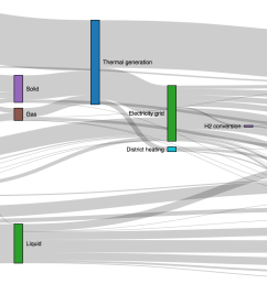 sankey diagram [ 1920 x 1000 Pixel ]