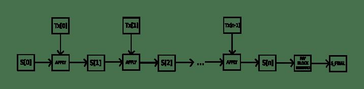 apply_block_diagram.png