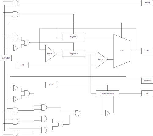 small resolution of cpu diagram