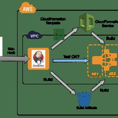 Mainframe Architecture Diagram Phone Line Wiring Uk Vicalouqua Sept A Huit Wowkeyword