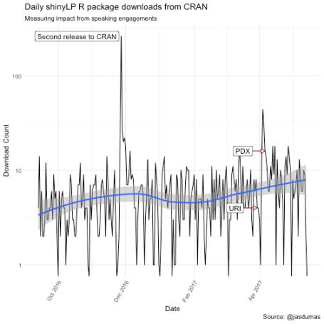 plot of chunk sl1