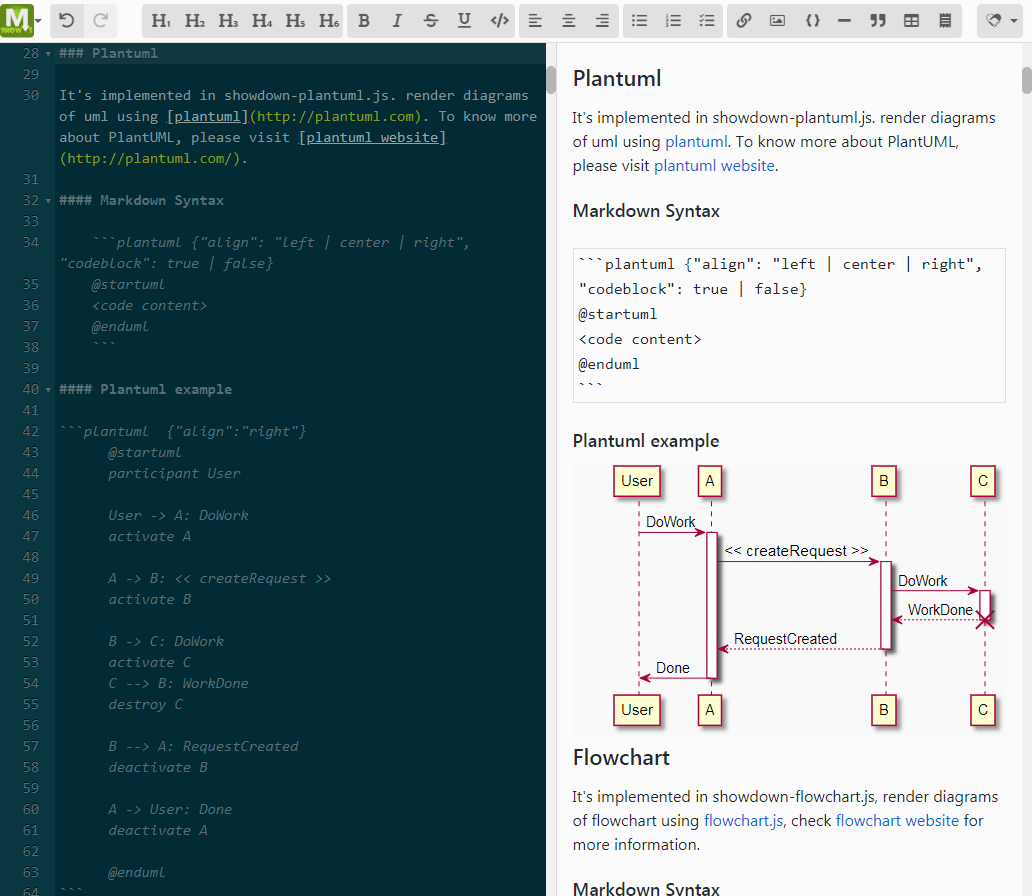 Markdown editor using codemirror and previewer showdown for Vue.js