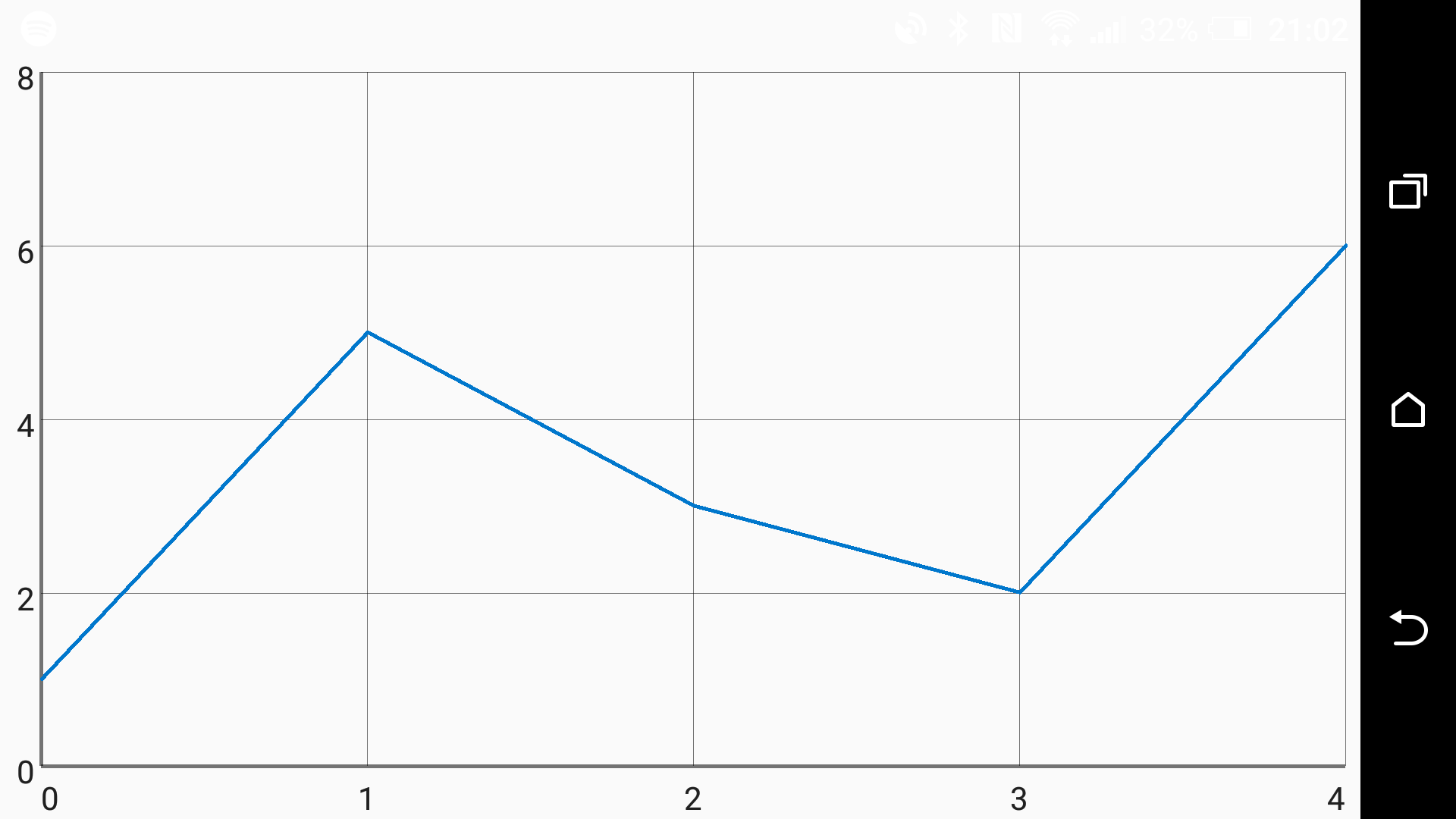 hight resolution of create a line graph from xml
