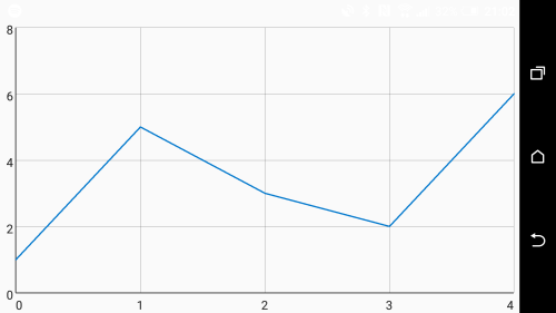 small resolution of create a line graph from xml
