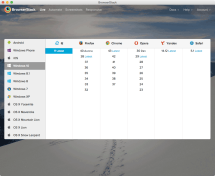 Opera Mobile Emulator Mac - Year of Clean Water