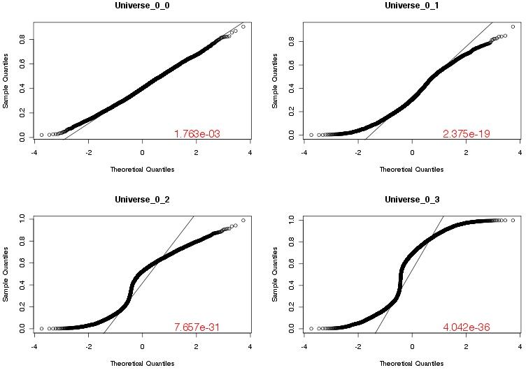 Shapiro-Wilk Normality Test (QQ-Plot)