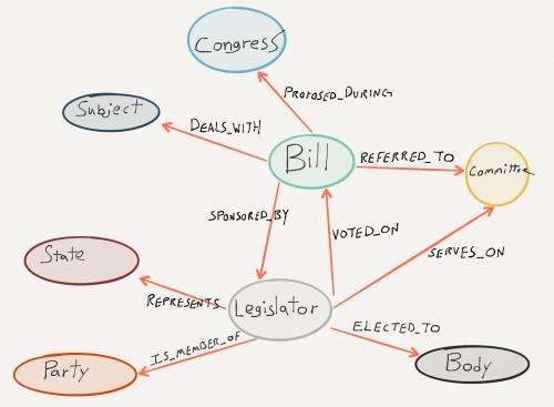 small resolution of datamodel
