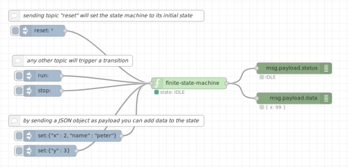 small resolution of statemachine with feedback flow set finite state machine