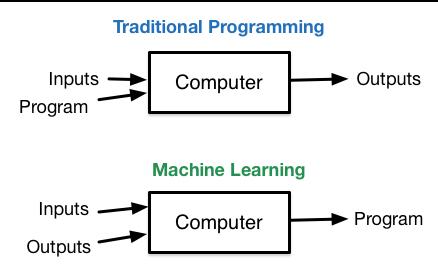 data-algorithms-book/README.md at master · mahmoudparsian