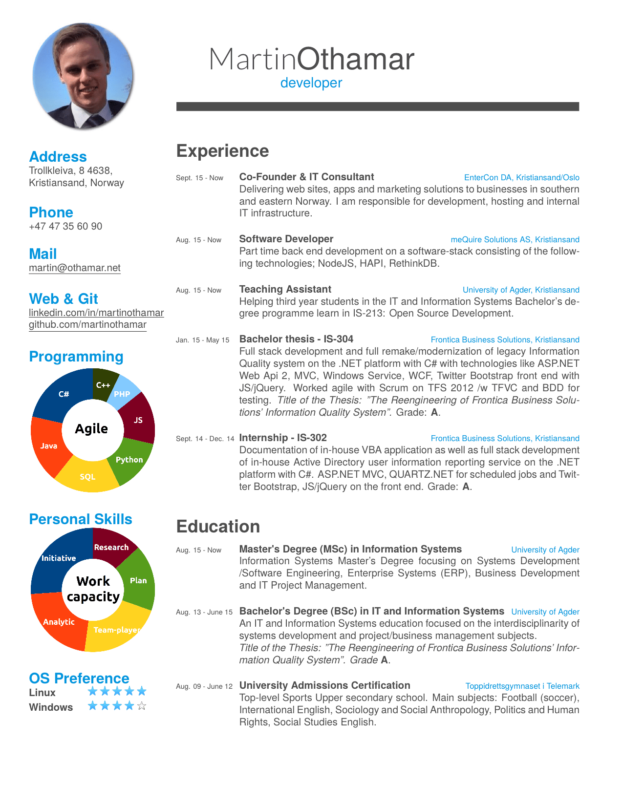 sharelatex templates cv